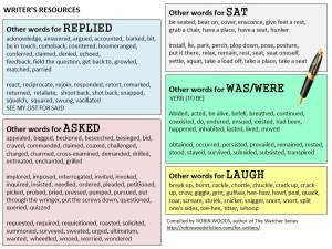 Other Words for Asked, Replied, Sat, Was, & Laugh